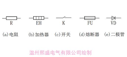 因此,电路图主要由元器件符号,绘图符号,以及注释(文字符号)三大部